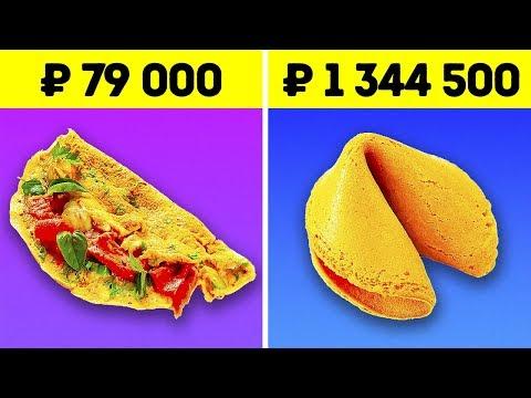 40 самых дорогих в мире вещей