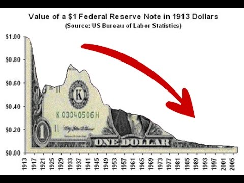 Gold IRA Reviews - SHOCKING Truth About Gold Investing