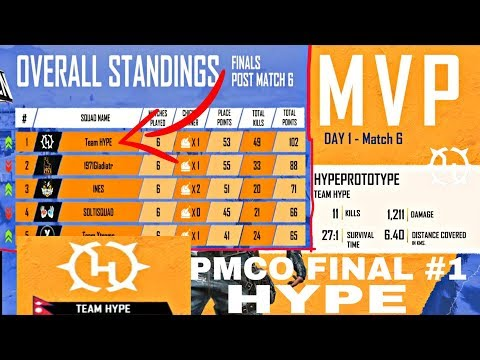 HYPE DOMINATING PMCO FINAL (S.A) #1 TEAM HYPE | 19 KILLS | PMCO HIGHLIGHT