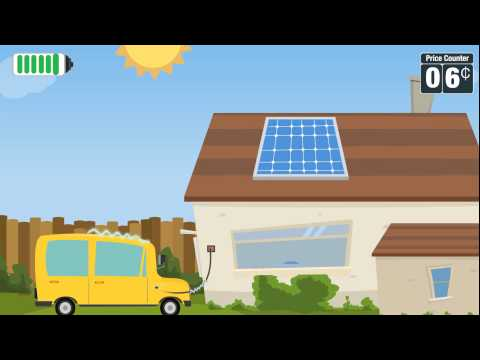 MyHomely - Home Energy Management and Automation System