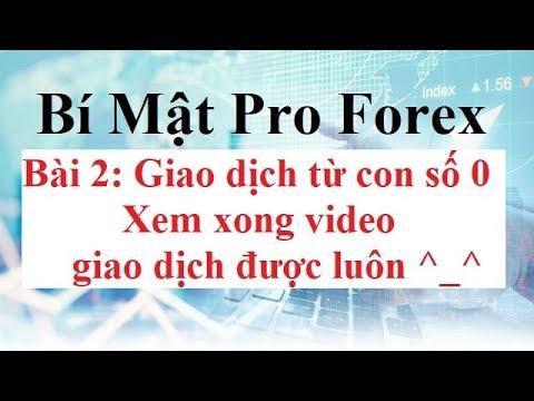 San danh mt4 danh forex