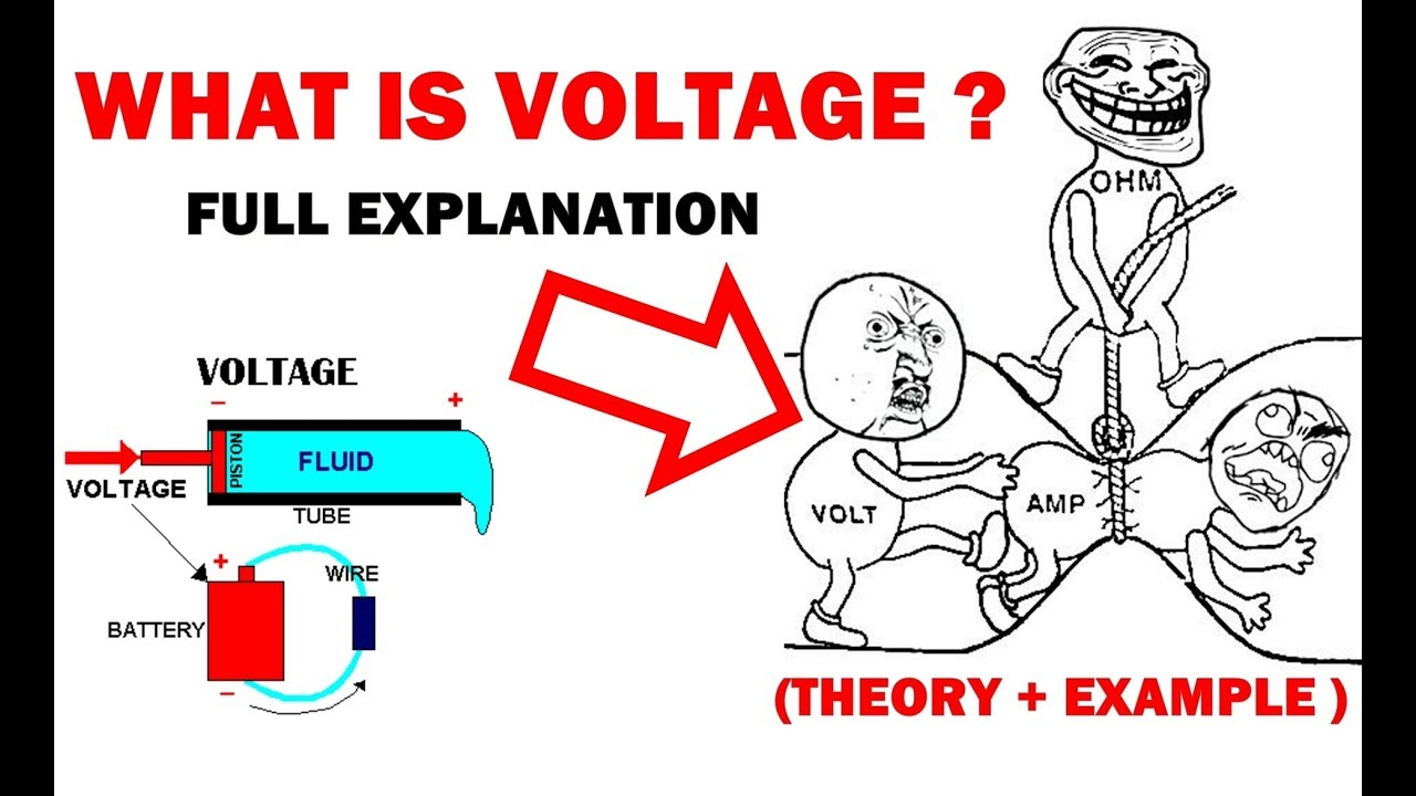 Voltage அப ட ன என What Is Theory Example Explained In Tamil