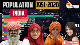 Total Population of India 2020