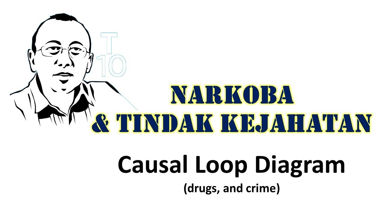 Narkoba causal loop diagram hd youtube ccuart Images