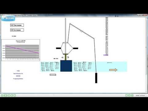 Generator speed droop demo