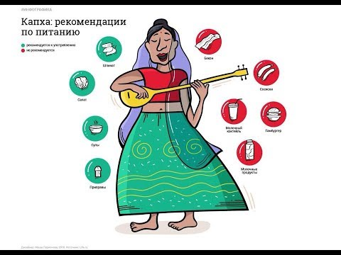 Лишний вес не вернется похудение по аюрведе: похудение:: shape. Ru.