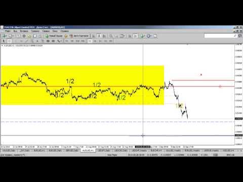 Внутридневной фундаментальный анализ рынка Форекс от 11.09.2014