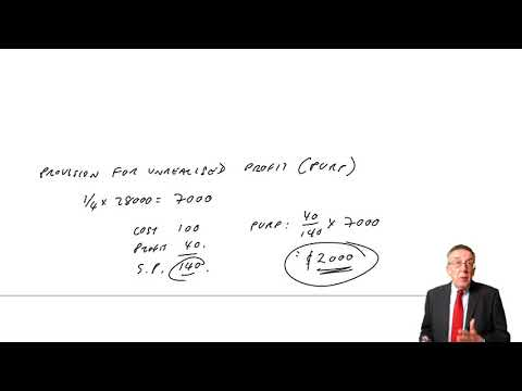 Group Accounts The Consolidated Income Statement (part b) - ACCA Financial Accounting (FA) lectures