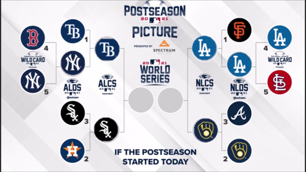 2021 MLB playoffs: Bracket, postseason baseball schedule as ...