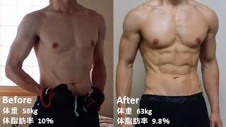 筋トレ初心者 1年の成果 one year body transformation