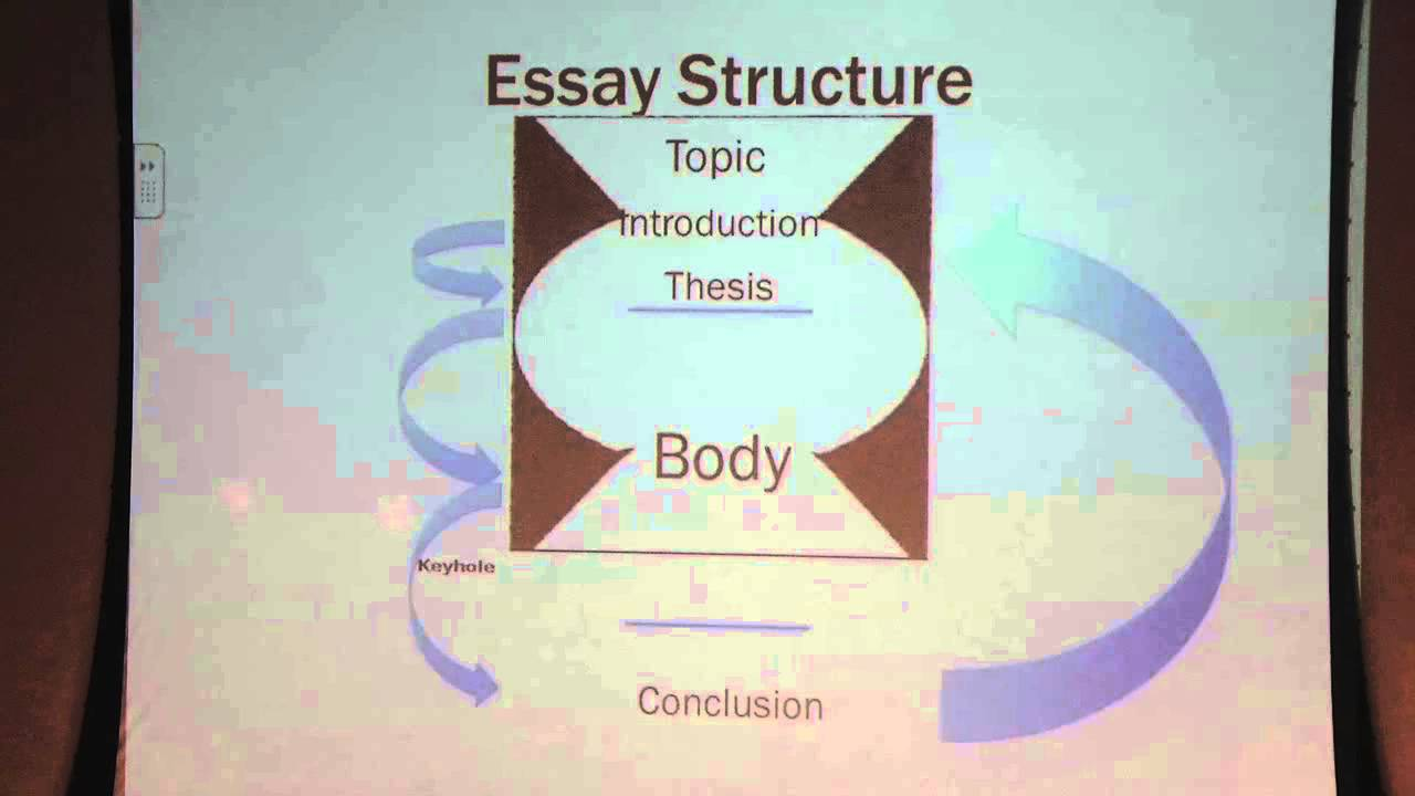 how to write a college level paper Order college essay and save your money our writing company offers you only affordable prices, depending on academic level of your task and deadline.