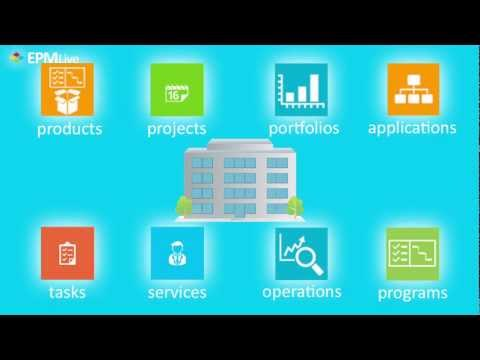 EPM Live Project, Portfolio and Work Management Platform