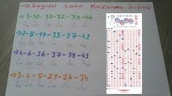 Sayısal Loto Kazanma Şifresi (Detaylı Analiz ve Tahminler)