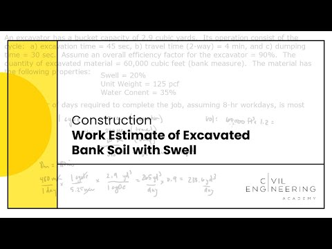 Construction-Work Estimate of Excavated Bank Soil with Swell
