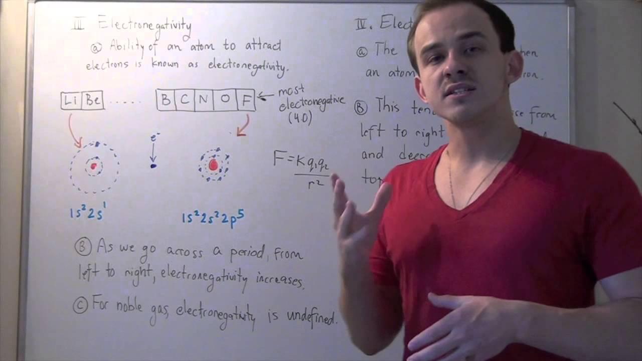 Atomic radius ionization energy electronegativity and electron atomic radius ionization energy electronegativity and electron affinity youtube urtaz Choice Image