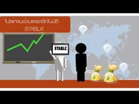 การลงทุนในตลาด Forex