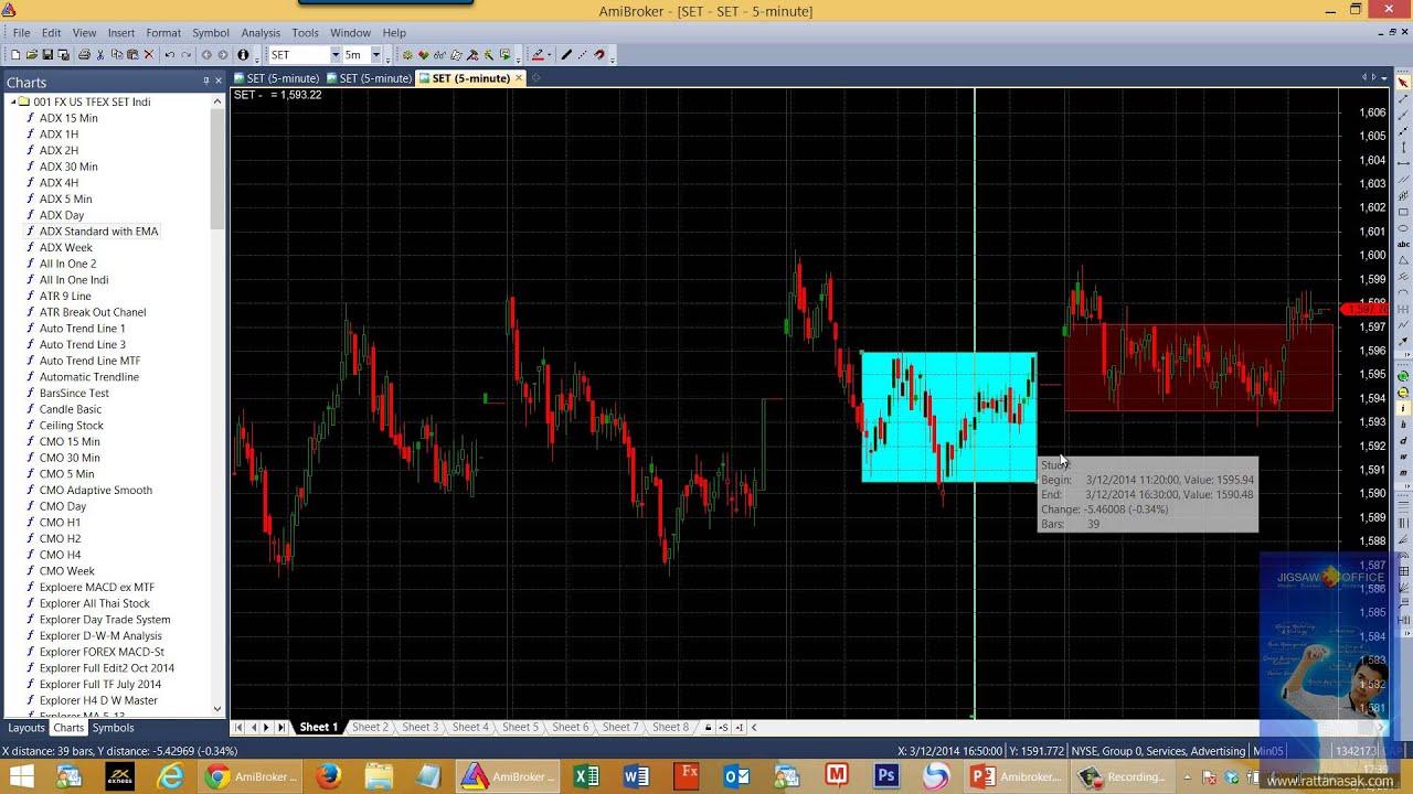 Fibonacci Trading System For Amibroker Formula - Finance