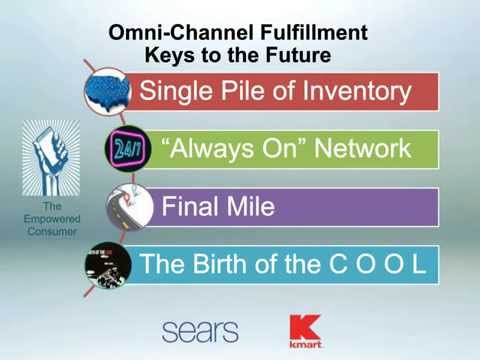 Omni-Channel's Impact on Logistics: Sears Customer Order
