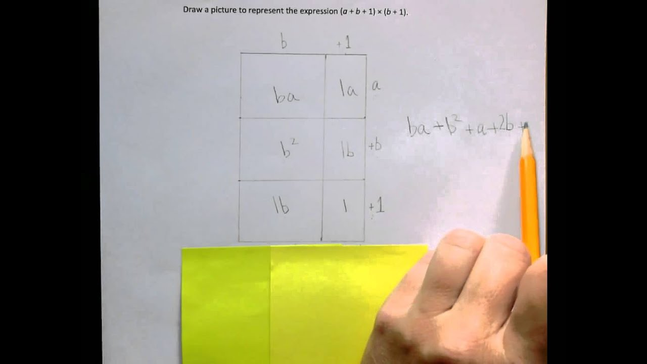 Model The Multiplication Of Algebraic Expressions Using A