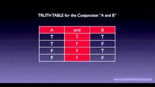 Propositional Logic: Conjunctions Thumbnail