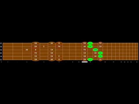 Name Of Jesus chords by Citipointe Live - Worship Chords