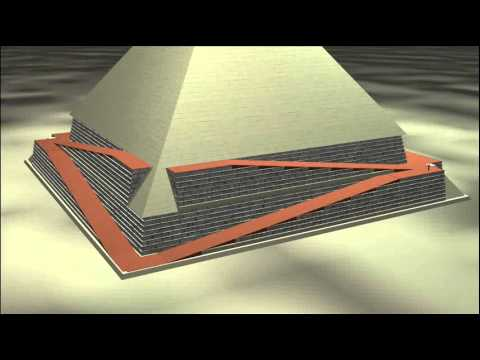 Construction of Egytian pyramids