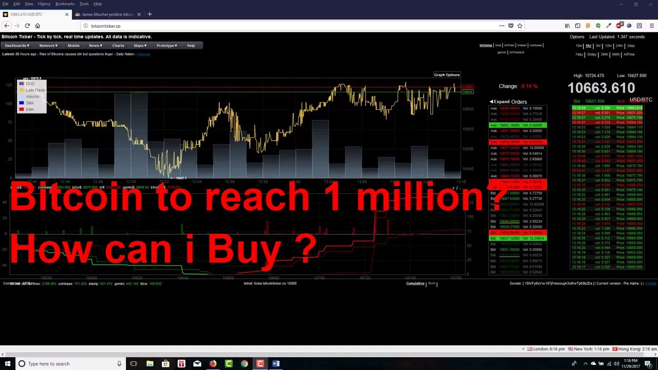 Bitcoin Price Predictions  -$1 million by 2020. Buy now at Coinbase