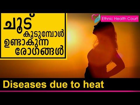 Diseases due to heat | ചൂട് കൂടുമ്പോൾ ഉണ്ടാകുന്ന രോഗങ്ങൾ | Ethnic Health Court thumbnail