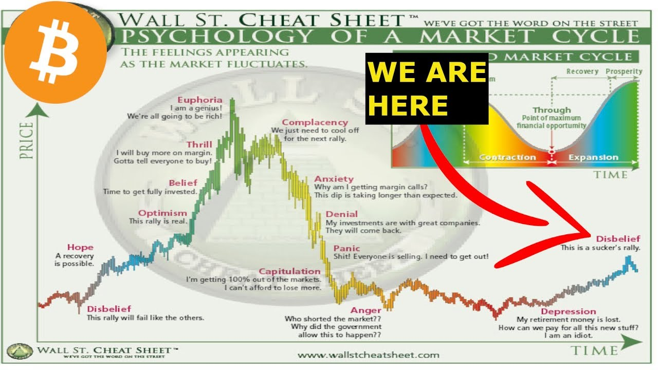 fee market bitcoin
