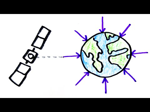 Gravitational Fields | A-Level Physics | Doodle Science