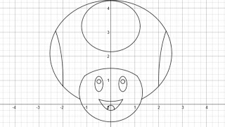 Nintendo Toad Graphing Tutorial (Part 1 - Lines)