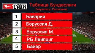 Чемпионат Германии по футболу Бундеслига 30 тур Результаты расписание таблица бомбардиры