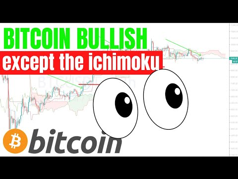 Bitcoin BULLISH - EXCEPT For The Ichimoku Cloud.  TOP ALTCOIN Signal Provider!