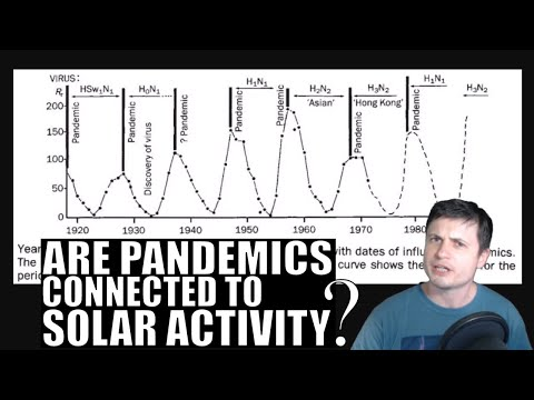 Are World Pandemics Connected to Solar Activity?