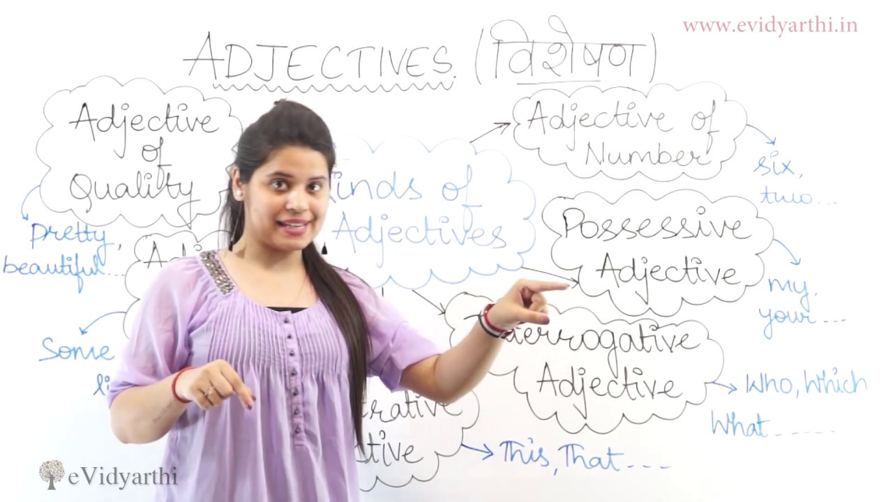 Kinds of Adjectives