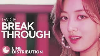 Cover images TWICE — Breakthrough | Line Distribution