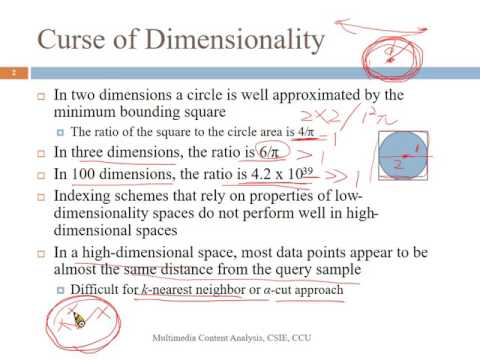 Multimedia Content Analysis -- 11_Multidimensional Indexing Techniques