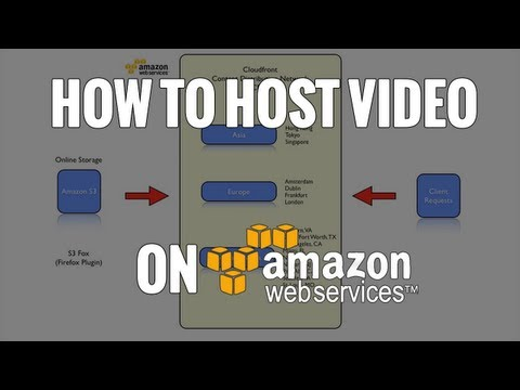 (How to Host Video On A Website) Amazon S3, Cloudfront & S3 Fox
