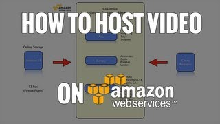 Video (How to Host Video On A Website) Amazon S3, Cloudfront & S3 Fox download MP3, 3GP, MP4, WEBM, AVI, FLV November 2018