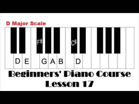 the piano lesson play analysis