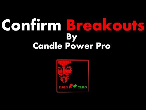 Confirm Breakouts By Candle Power Pro v1 0 - MetaTrader 4 Indicator 2018