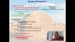Intro to Agricultural Economics 1.1
