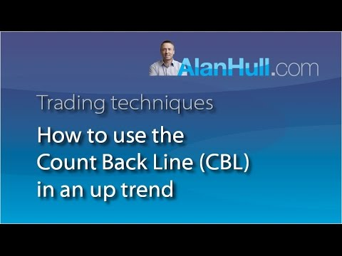 How to use the Count Back Line (CBL) in an uptrend