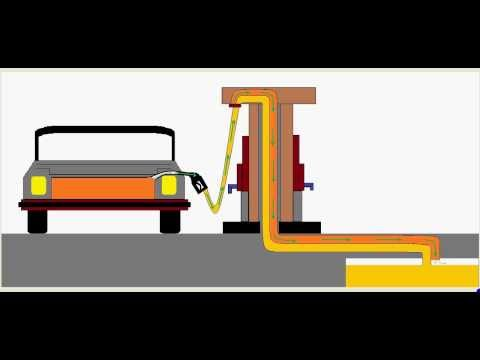 Why not to fill full tank of fuel from a petrol bunk - Must watch - Share.