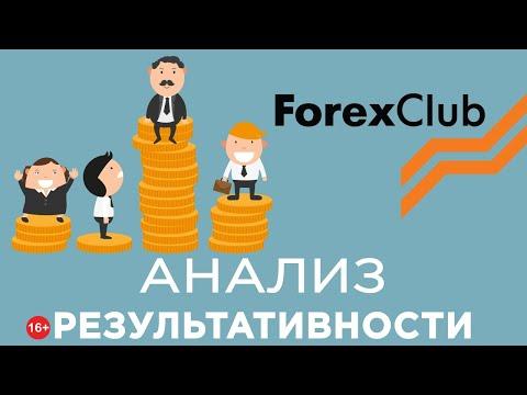 Сколько зарабатывают трейдеры Forex Club? Новости форекса