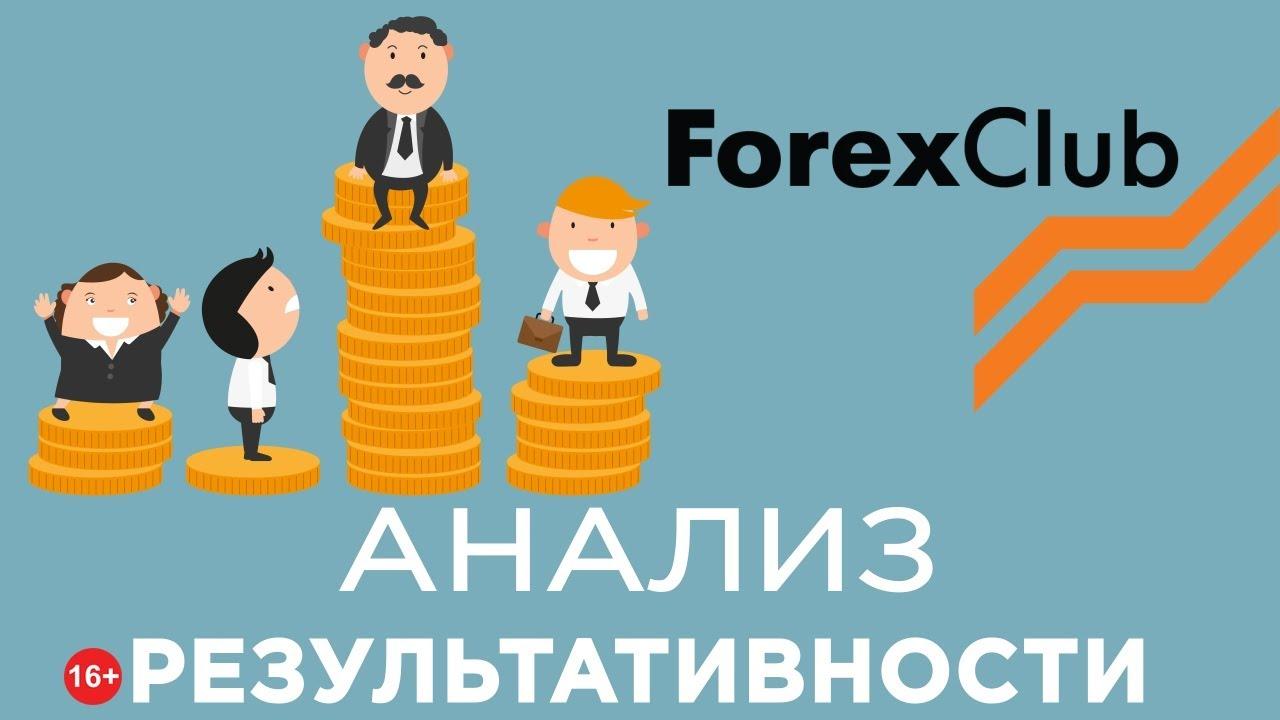 Сколько трейдеры зарабатывают на форексе global forex institute reviews