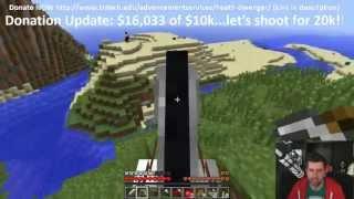 "Mindcrack: Charity Livestream Edition! ""B-Team Donkey Hunting (Part 1 of 2)"""
