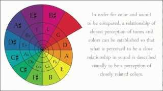 Color Wheel Theory, The Circle of Fifths (5ths), and Sight Reading Music
