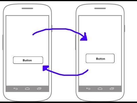 Android Tutorial Programming Multiple Activities, Launching And Passing Data.