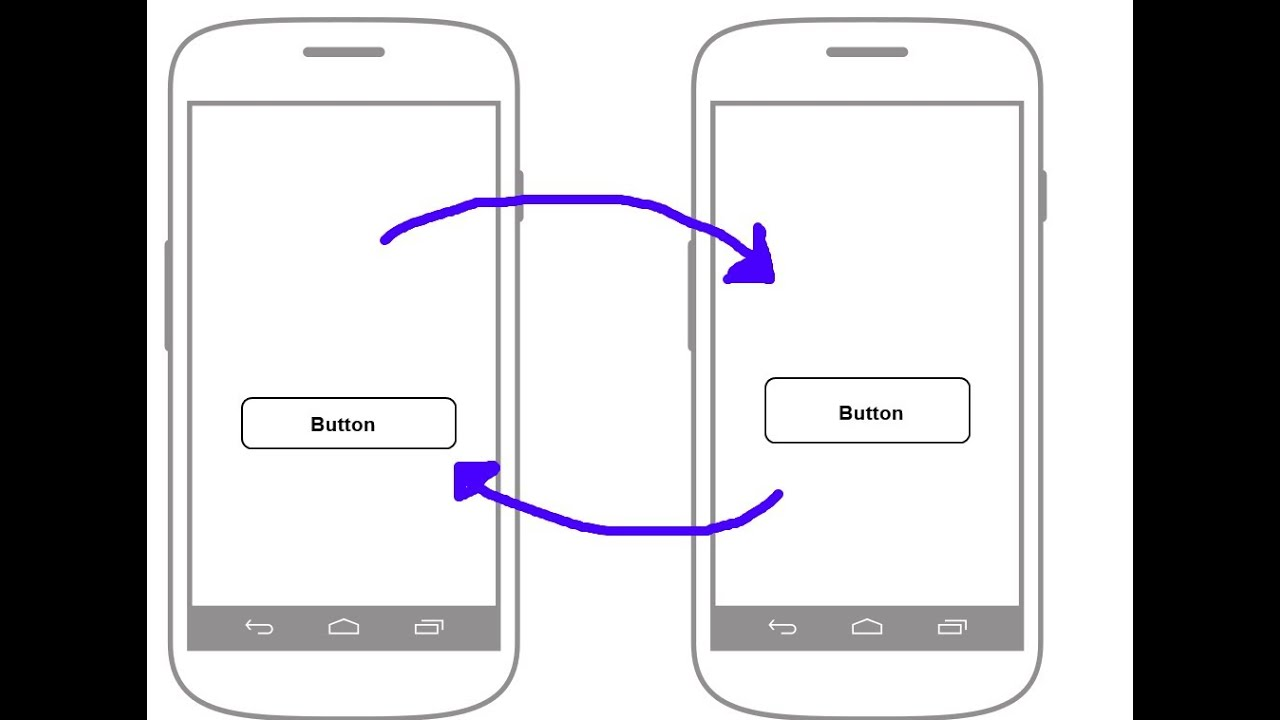 Android Tutorial Programming Multiple Activities, launching and ...